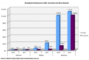 image-104-broadband-allowances-gb-small