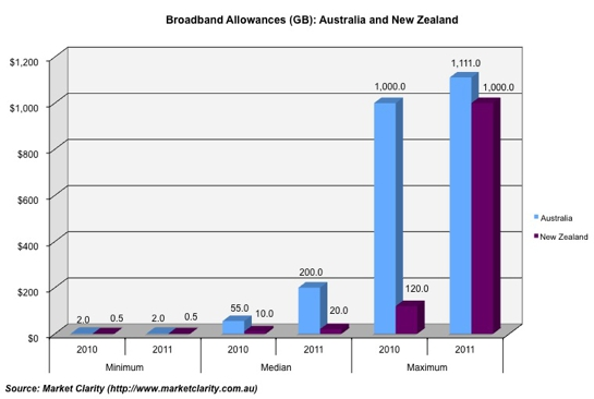 image-104-broadband-allowances-gb-small