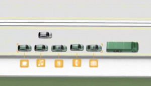 Source: Volvo Road Train Animation of SARTRE Vehicle Platooning