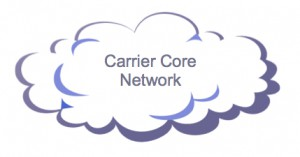 Carrier-core