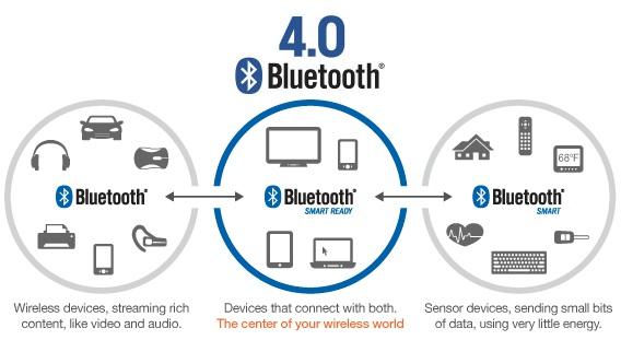 bt40-ecosystem