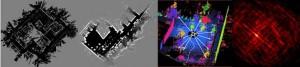ACFR: Multi Modal Adaptive SLAM