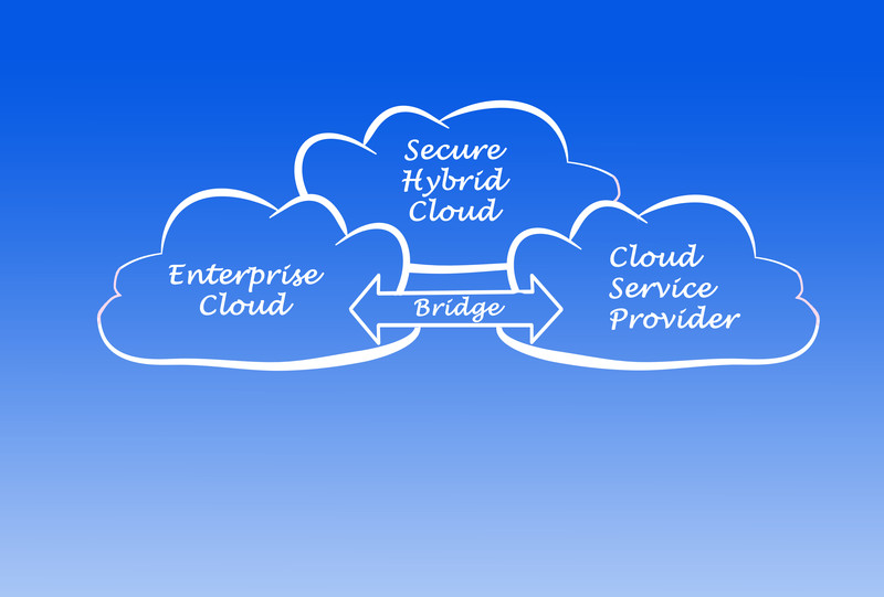 Secure Hybrid Cloud canstockphoto23247791
